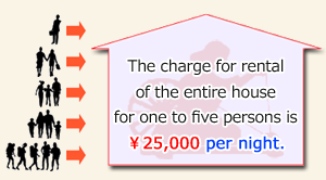 The rental house fee is only 25,000 yen per night for up to 5 persons, irrespective of the number of persons.